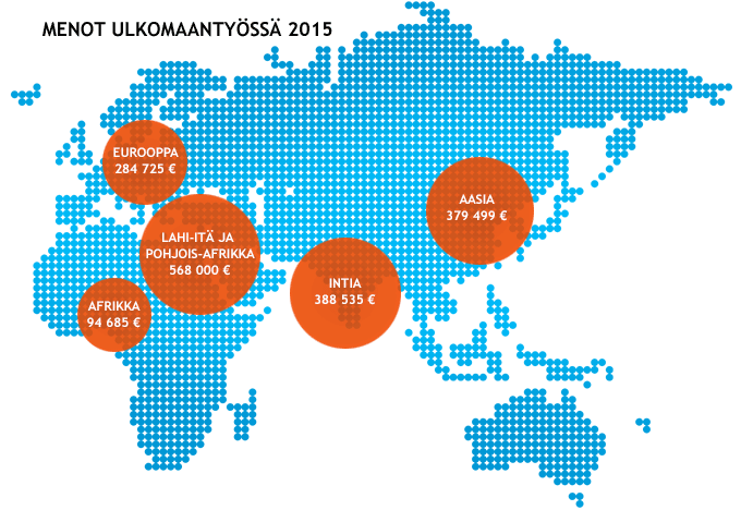 Kartta-menot-ulkomaat_vuosikertomus2015